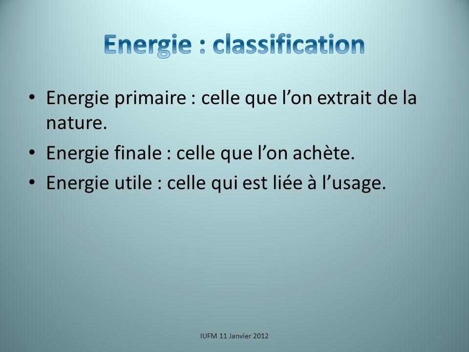 Energie primaire : celle que lon extrait de la nature.
