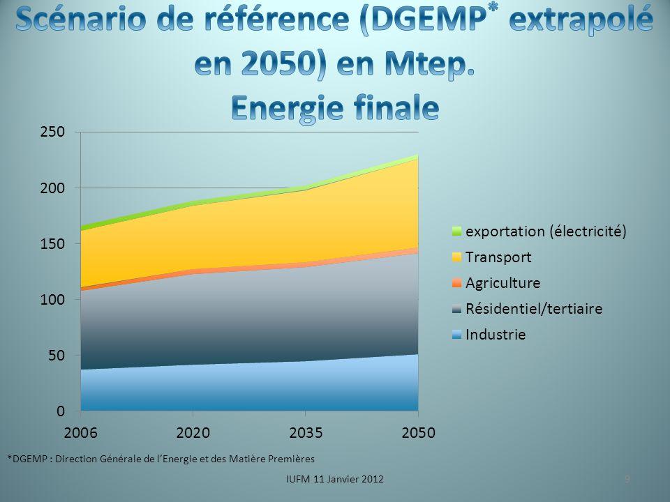 9 *DGEMP : Direction Générale de lEnergie et des Matière Premières