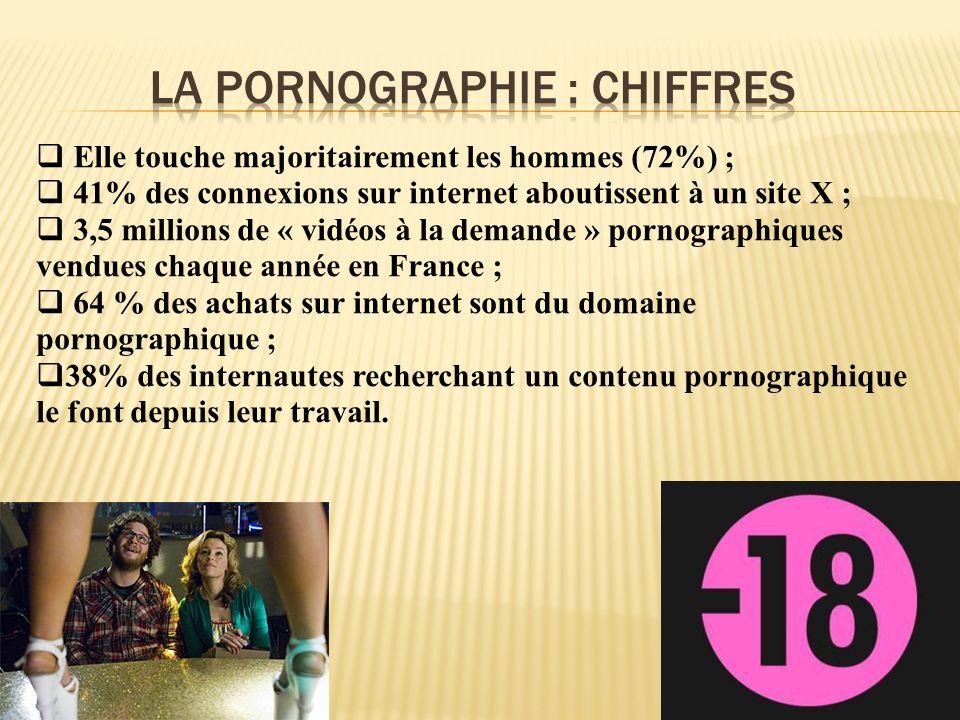 Elle touche majoritairement les hommes (72%) ; 41% des connexions sur internet aboutissent à un site X ; 3,5 millions de « vidéos à la demande » porno