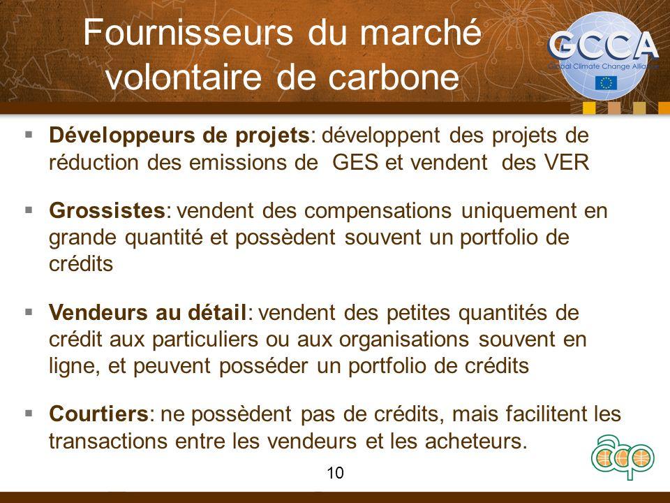 Fournisseurs du marché volontaire de carbone Développeurs de projets: développent des projets de réduction des emissions de GES et vendent des VER Gro