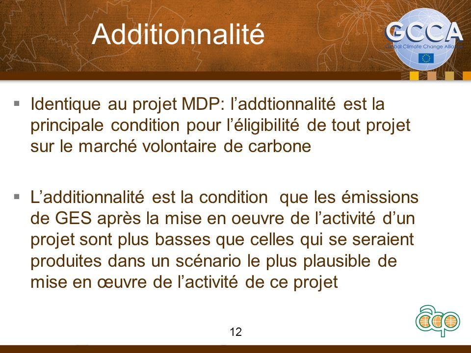 Additionnalité Identique au projet MDP: laddtionnalité est la principale condition pour léligibilité de tout projet sur le marché volontaire de carbon