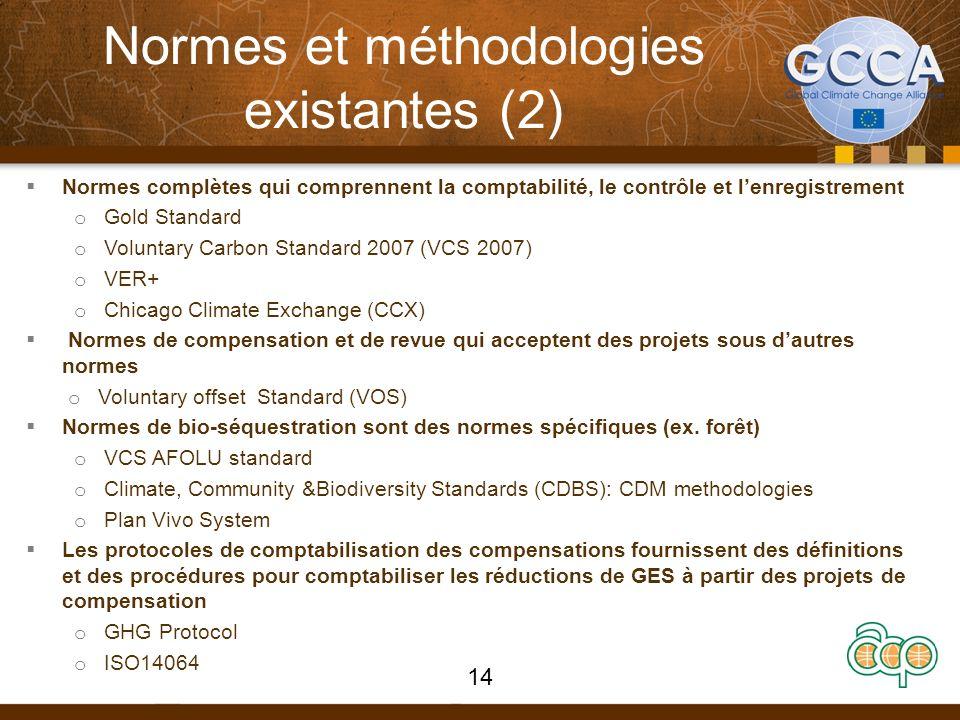 Normes et méthodologies existantes (2) Normes complètes qui comprennent la comptabilité, le contrôle et lenregistrement o Gold Standard o Voluntary Ca