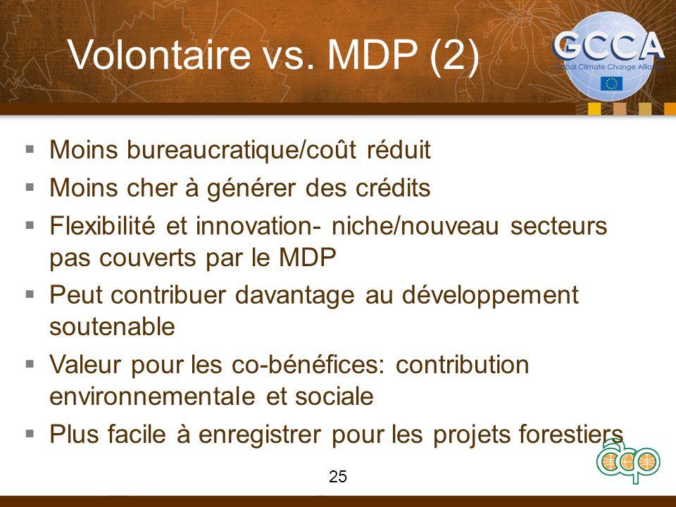 Volontaire vs. MDP (2) Moins bureaucratique/coût réduit Moins cher à générer des crédits Flexibilité et innovation- niche/nouveau secteurs pas couvert