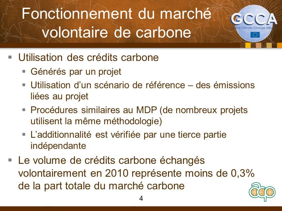 Fonctionnement du marché volontaire de carbone Utilisation des crédits carbone Générés par un projet Utilisation dun scénario de référence – des émiss