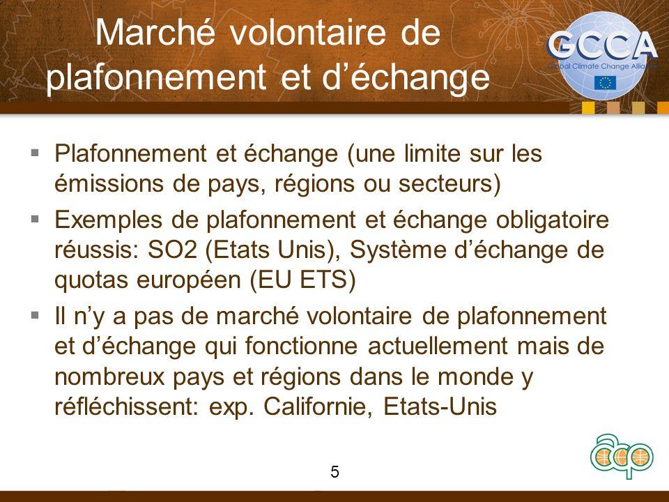 Marché volontaire de plafonnement et déchange Plafonnement et échange (une limite sur les émissions de pays, régions ou secteurs) Exemples de plafonne