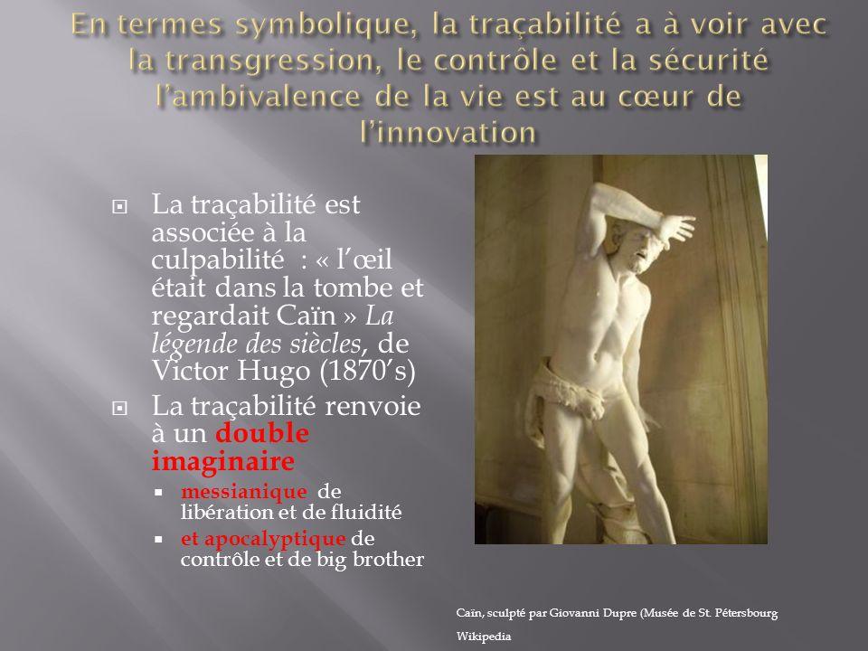 La traçabilité est associée à la culpabilité : « lœil était dans la tombe et regardait Caïn » La légende des siècles, de Victor Hugo (1870s) La traçab