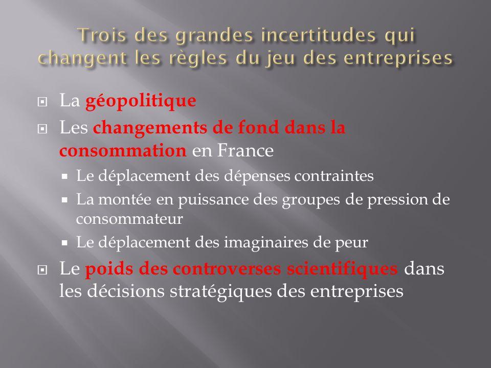 La géopolitique Les changements de fond dans la consommation en France Le déplacement des dépenses contraintes La montée en puissance des groupes de p