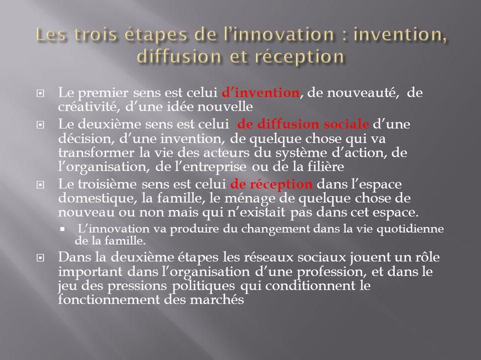 Le premier sens est celui dinvention, de nouveauté, de créativité, dune idée nouvelle Le deuxième sens est celui de diffusion sociale dune décision, d