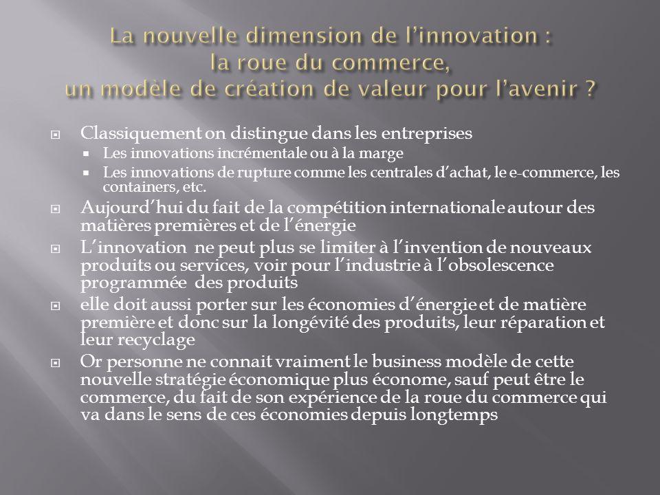 Classiquement on distingue dans les entreprises Les innovations incrémentale ou à la marge Les innovations de rupture comme les centrales dachat, le e