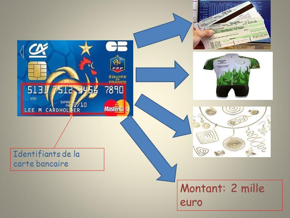 Identifiants de la carte bancaire Montant: 2 mille euro