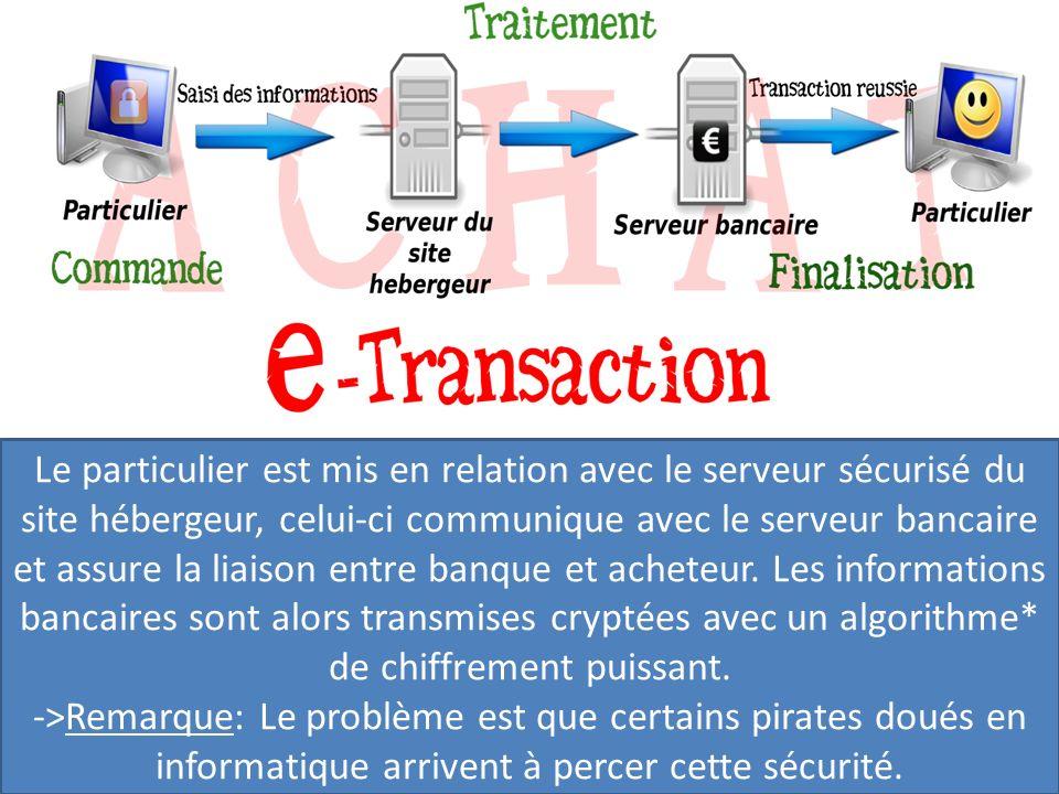 Le particulier est mis en relation avec le serveur sécurisé du site hébergeur, celui-ci communique avec le serveur bancaire et assure la liaison entre banque et acheteur.