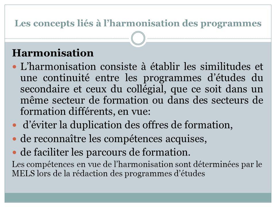 Les concepts liés à lharmonisation des programmes Harmonisation Lharmonisation consiste à établir les similitudes et une continuité entre les programm