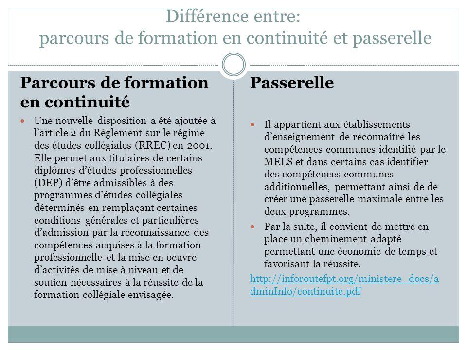 Différence entre: parcours de formation en continuité et passerelle Parcours de formation en continuité Une nouvelle disposition a été ajoutée à larticle 2 du Règlement sur le régime des études collégiales (RREC) en 2001.