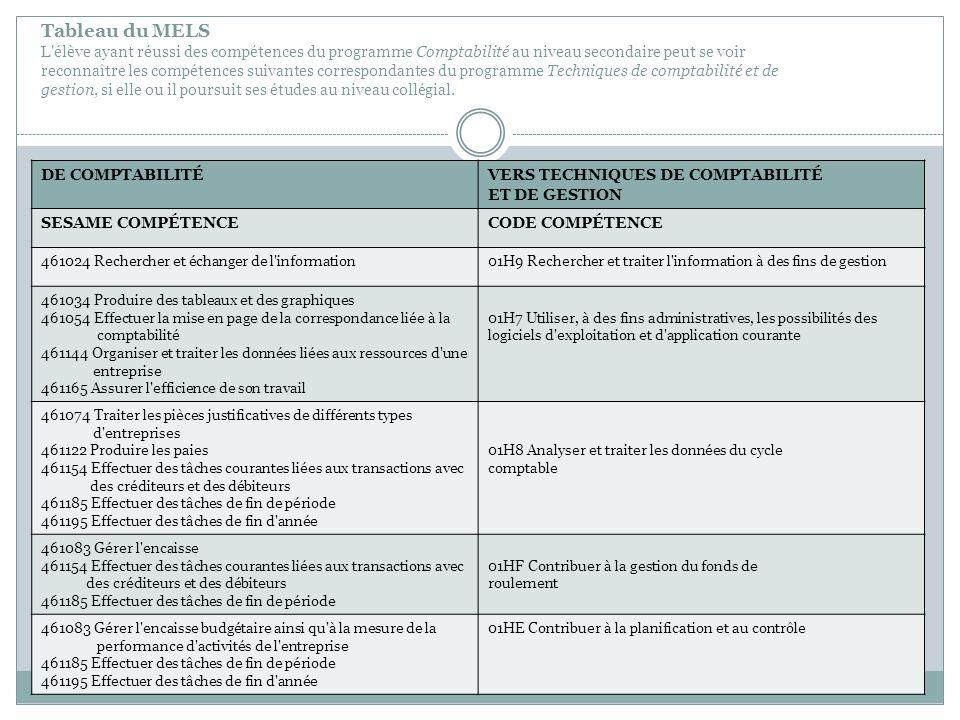 Tableau du MELS L élève ayant réussi des compétences du programme Comptabilité au niveau secondaire peut se voir reconnaître les compétences suivantes correspondantes du programme Techniques de comptabilité et de gestion, si elle ou il poursuit ses études au niveau collégial.