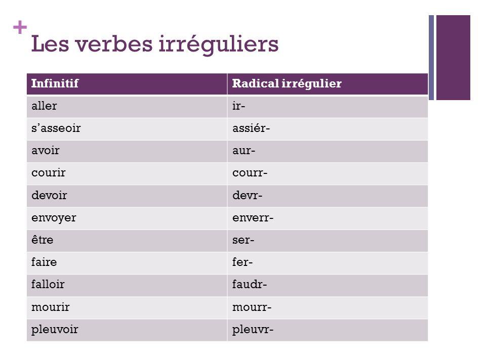 + Les verbes irréguliers InfinitifRadical irrégulier allerir- sasseoirassiér- avoiraur- courircourr- devoirdevr- envoyerenverr- êtreser- fairefer- fal