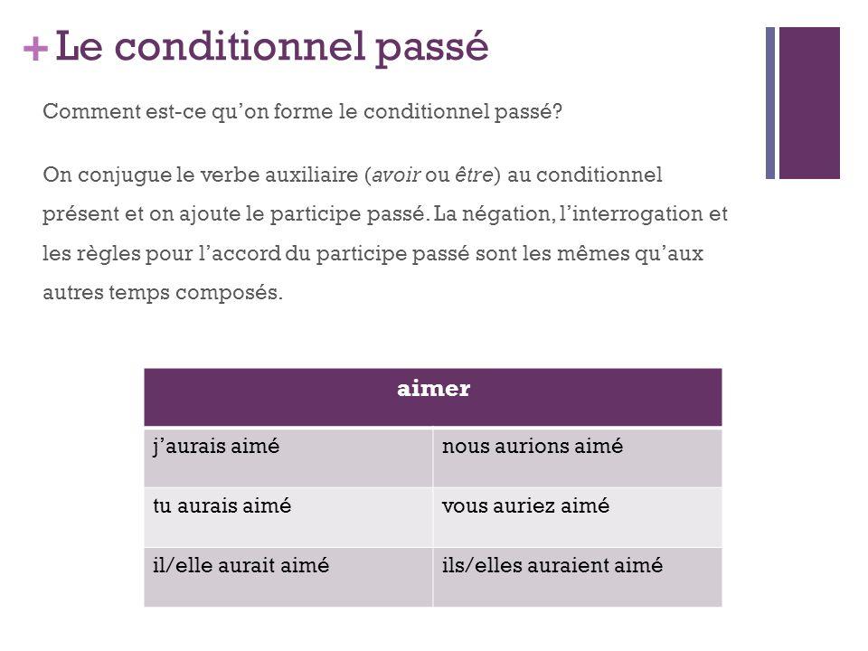 + Le conditionnel passé Comment est-ce quon forme le conditionnel passé? On conjugue le verbe auxiliaire (avoir ou être) au conditionnel présent et on