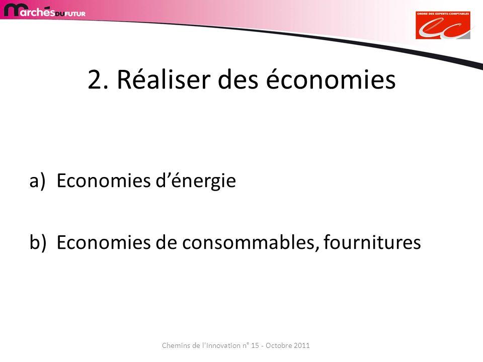 2. Réaliser des économies a)Economies dénergie b)Economies de consommables, fournitures Chemins de l'Innovation n° 15 - Octobre 2011