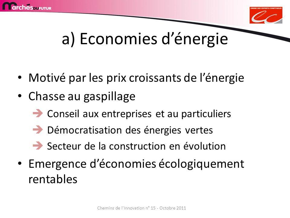 a) Economies dénergie Motivé par les prix croissants de lénergie Chasse au gaspillage Conseil aux entreprises et au particuliers Démocratisation des é