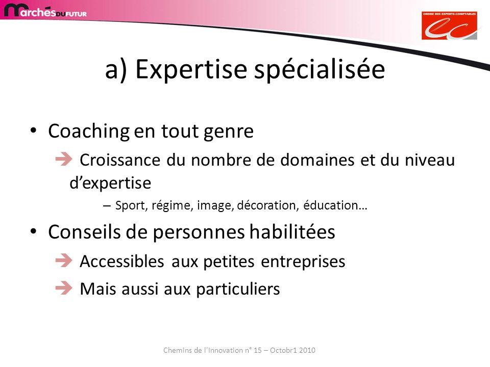 a) Expertise spécialisée Coaching en tout genre Croissance du nombre de domaines et du niveau dexpertise – Sport, régime, image, décoration, éducation