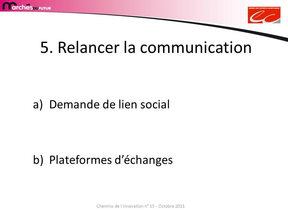 5. Relancer la communication a)Demande de lien social b)Plateformes déchanges