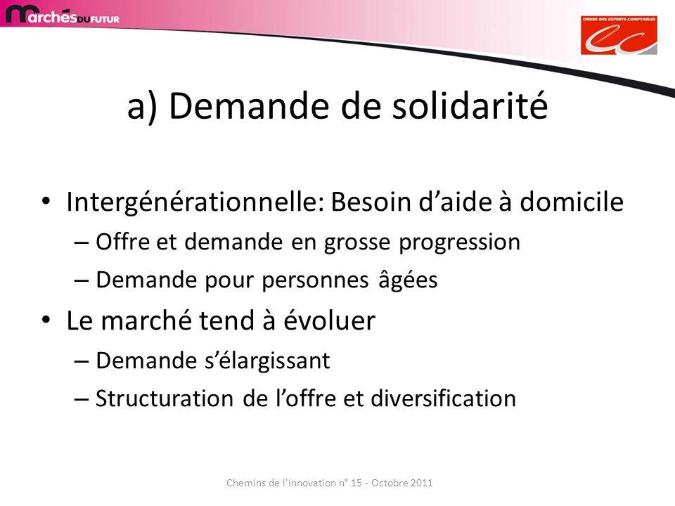 Chemins de l'Innovation n° 15 - Octobre 2011 a) Demande de solidarité Intergénérationnelle: Besoin daide à domicile – Offre et demande en grosse progr