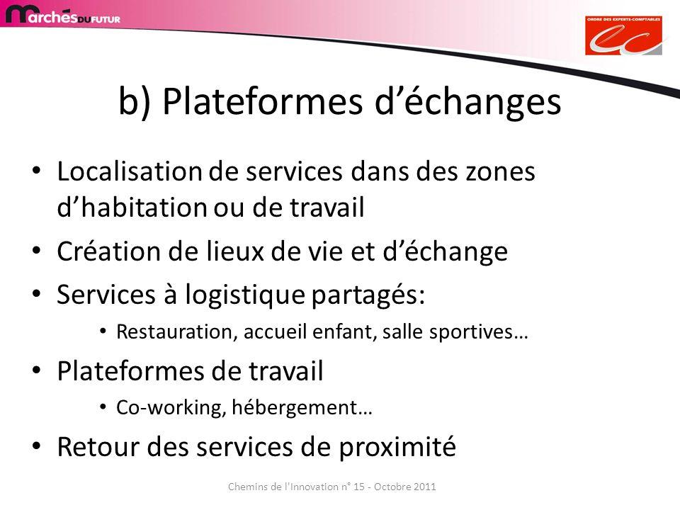 Chemins de l'Innovation n° 15 - Octobre 2011 b) Plateformes déchanges Localisation de services dans des zones dhabitation ou de travail Création de li