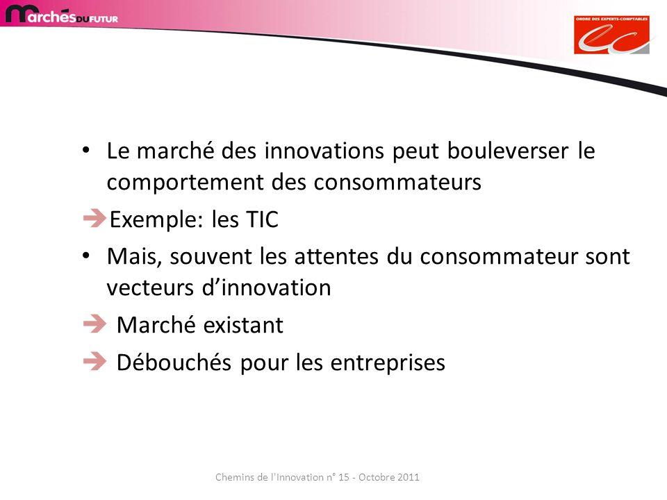 Chemins de l'Innovation n° 15 - Octobre 2011 Le marché des innovations peut bouleverser le comportement des consommateurs Exemple: les TIC Mais, souve