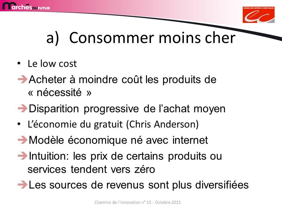 a)Consommer moins cher Le low cost Acheter à moindre coût les produits de « nécessité » Disparition progressive de lachat moyen Léconomie du gratuit (