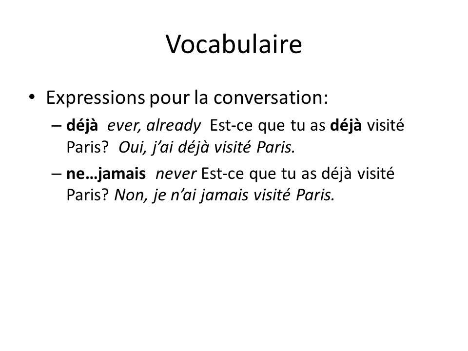 Vocabulaire Expressions pour la conversation: – déjà ever, already Est-ce que tu as déjà visité Paris? Oui, jai déjà visité Paris. – ne…jamais never E