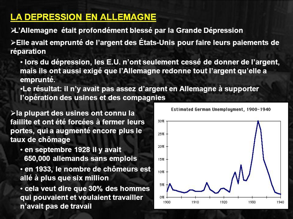 LAllemagne était profondément blessé par la Grande Dépression lors du dépression, les E.U. nont seulement cessé de donner de largent, mais ils ont aus