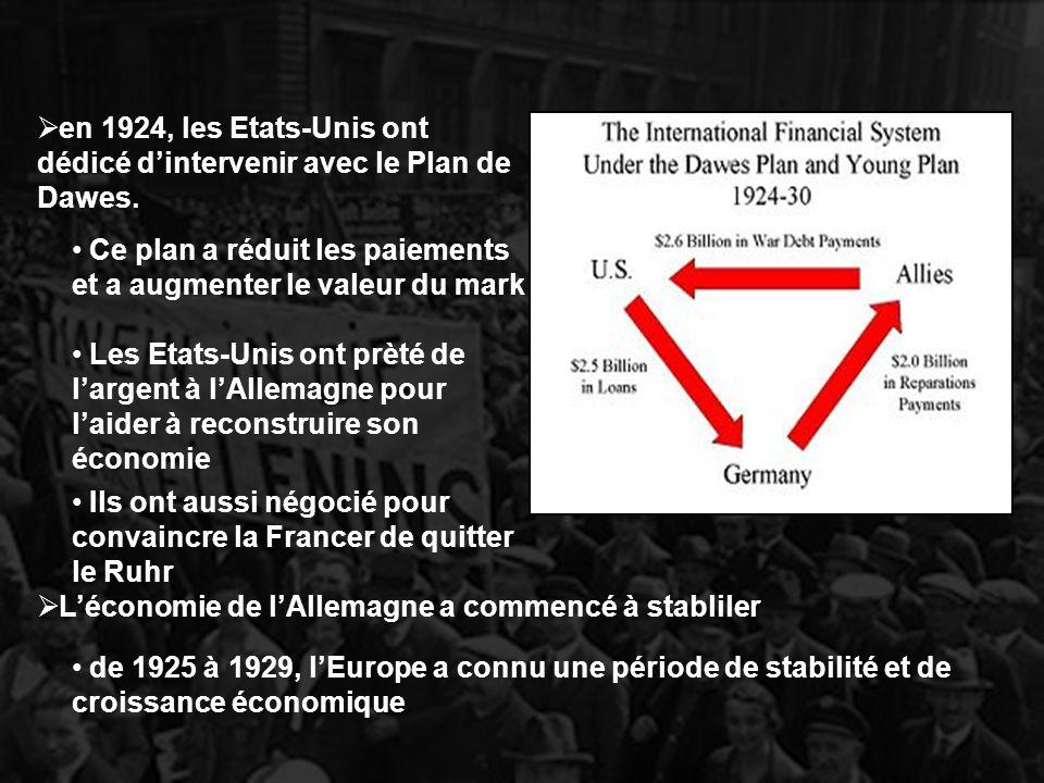 Ils ont aussi négocié pour convaincre la Francer de quitter le Ruhr Ce plan a réduit les paiements et a augmenter le valeur du mark Les Etats-Unis ont