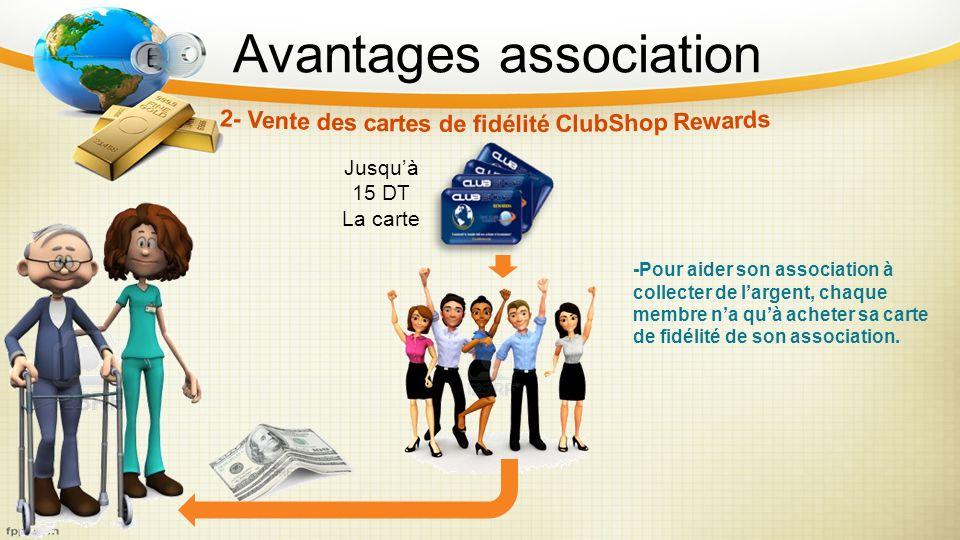 Avantages association -Pour aider son association à collecter de largent, chaque membre na quà acheter sa carte de fidélité de son association. Jusquà