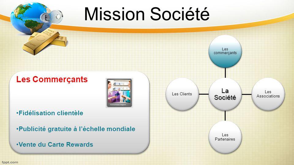 Mission Société La Société Les commerçants Les Associations Les Partenaires Les Clients Les Commerçants Fidélisation clientèle Publicité gratuite à lé