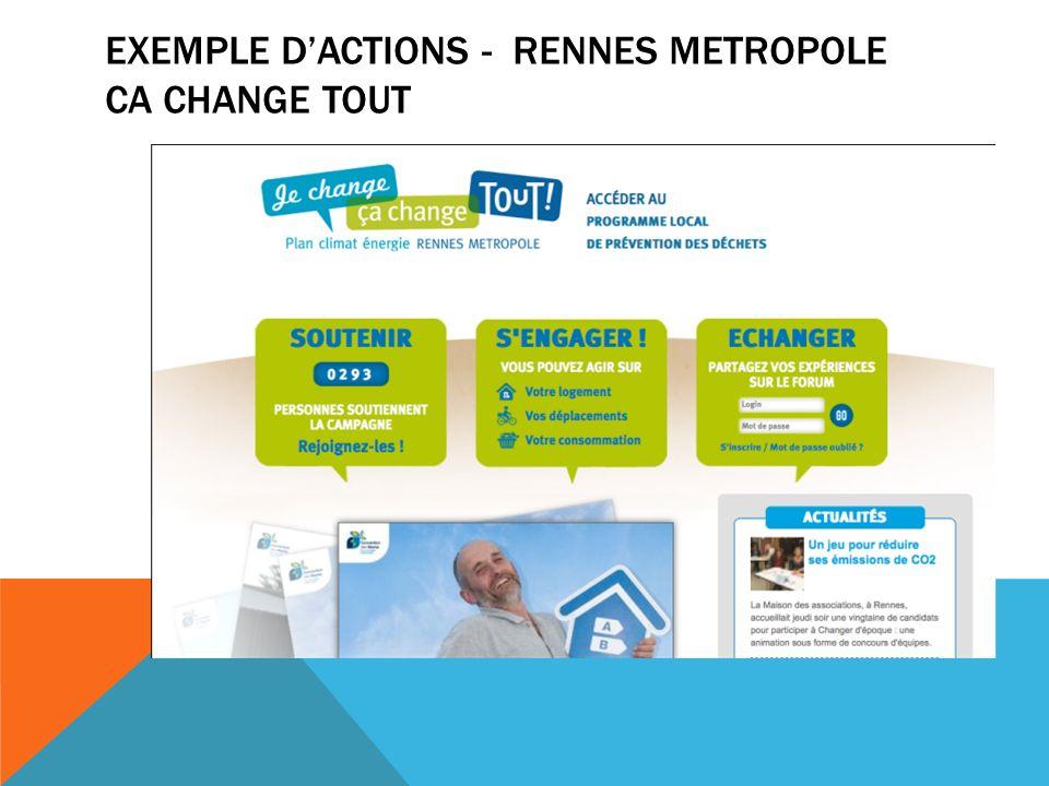 EXEMPLE DACTIONS - RENNES METROPOLE CA CHANGE TOUT