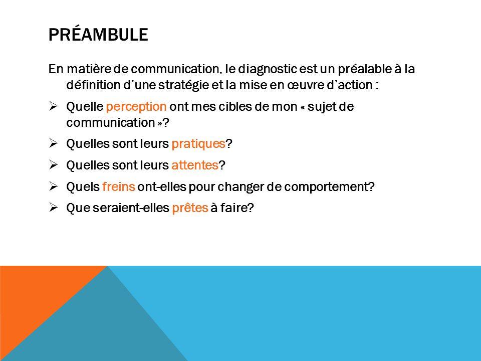 PRÉAMBULE En matière de communication, le diagnostic est un préalable à la définition dune stratégie et la mise en œuvre daction : Quelle perception ont mes cibles de mon « sujet de communication ».