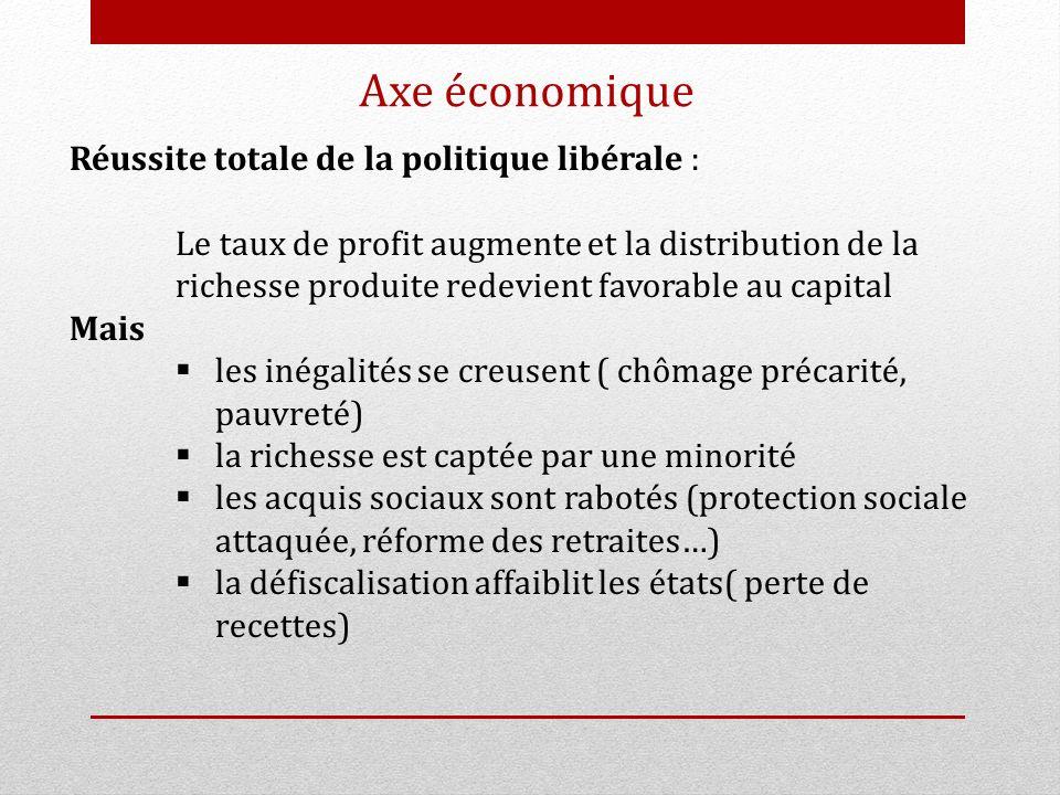 2007 - 2012 : LA / LES CRISE(S) DU CAPITALISME Les mesures libérales conduisent à laggravation de la situation économique, sociale, écologique et démocratique.