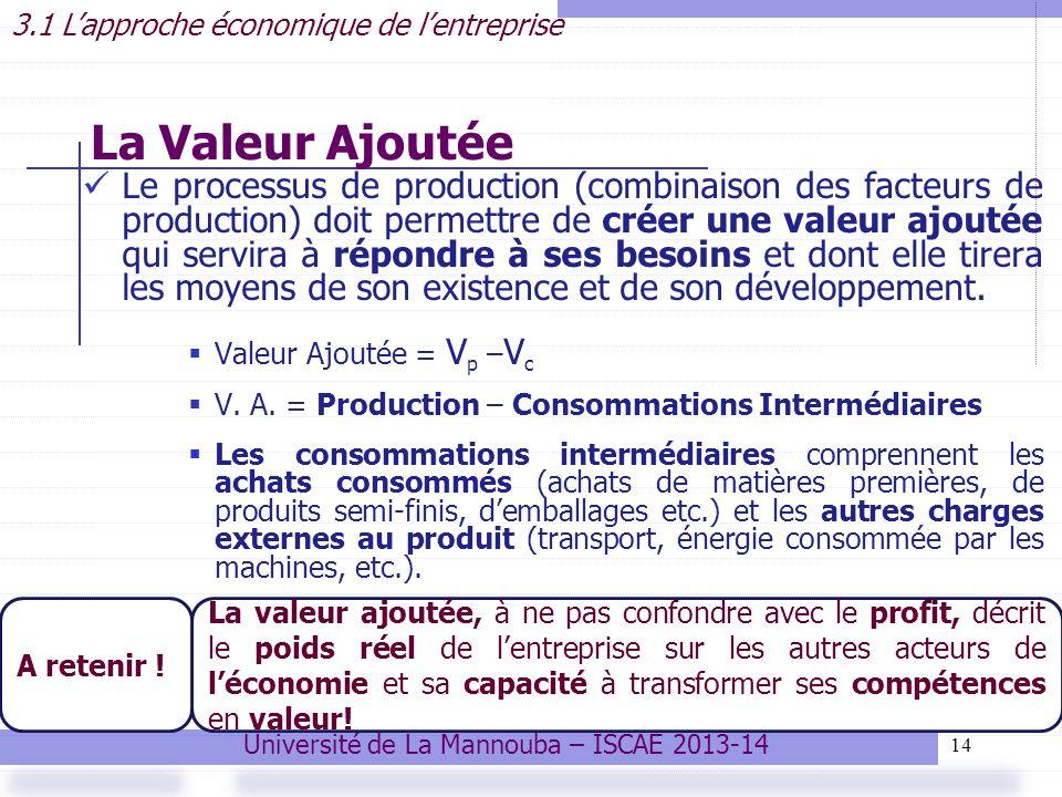 14 La Valeur Ajoutée Le processus de production (combinaison des facteurs de production) doit permettre de créer une valeur ajoutée qui servira à répondre à ses besoins et dont elle tirera les moyens de son existence et de son développement.
