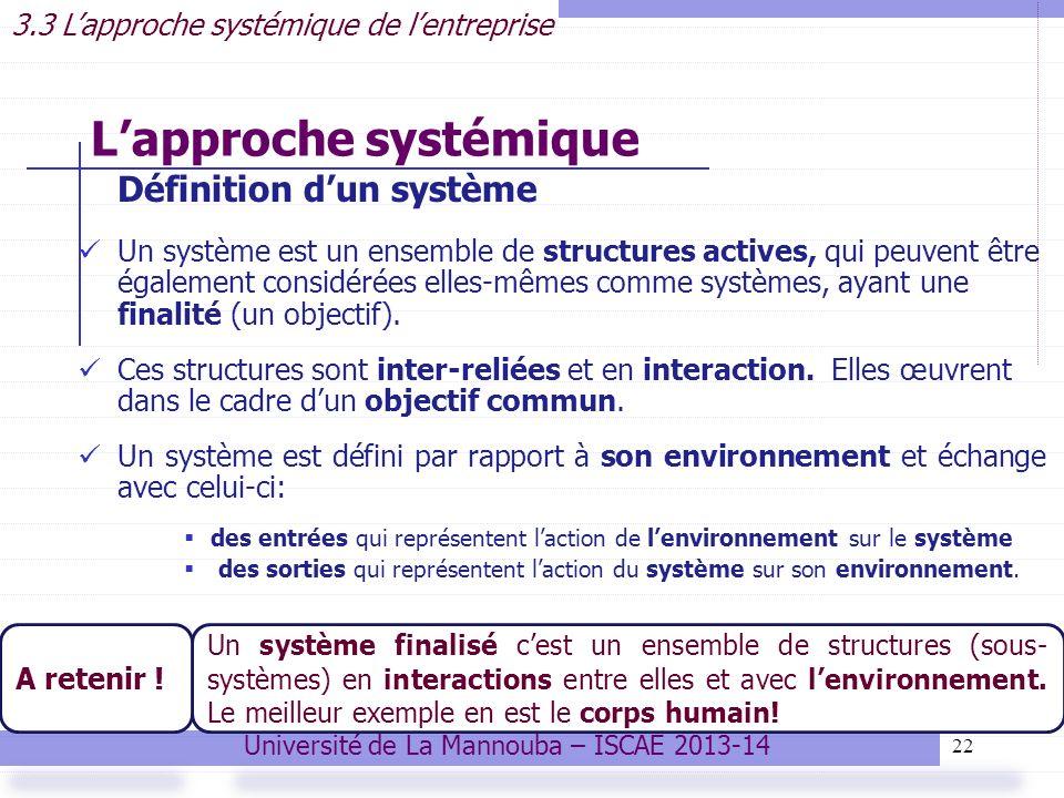 22 Lapproche systémique Définition dun système Un système est un ensemble de structures actives, qui peuvent être également considérées elles-mêmes comme systèmes, ayant une finalité (un objectif).
