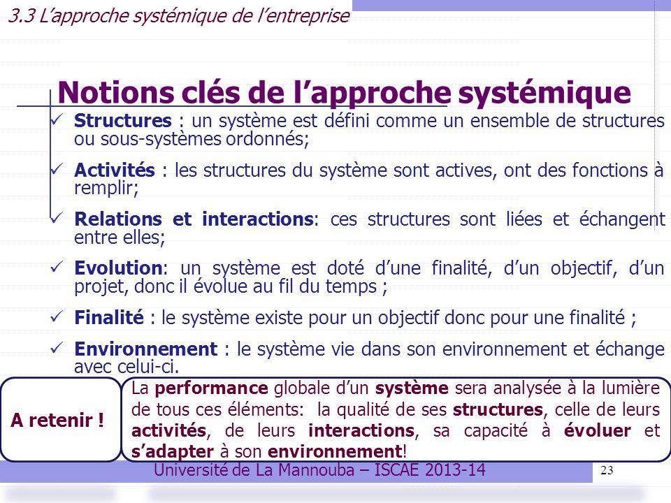 23 Structures : un système est défini comme un ensemble de structures ou sous-systèmes ordonnés; Activités : les structures du système sont actives, ont des fonctions à remplir; Relations et interactions: ces structures sont liées et échangent entre elles; Evolution: un système est doté dune finalité, dun objectif, dun projet, donc il évolue au fil du temps ; Finalité : le système existe pour un objectif donc pour une finalité ; Environnement : le système vie dans son environnement et échange avec celui-ci.