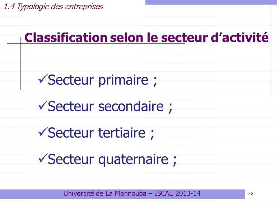 28 Classification selon le secteur dactivité Secteur primaire ; Secteur secondaire ; Secteur tertiaire ; Secteur quaternaire ; 1.4 Typologie des entreprises Université de La Mannouba – ISCAE 2013-14
