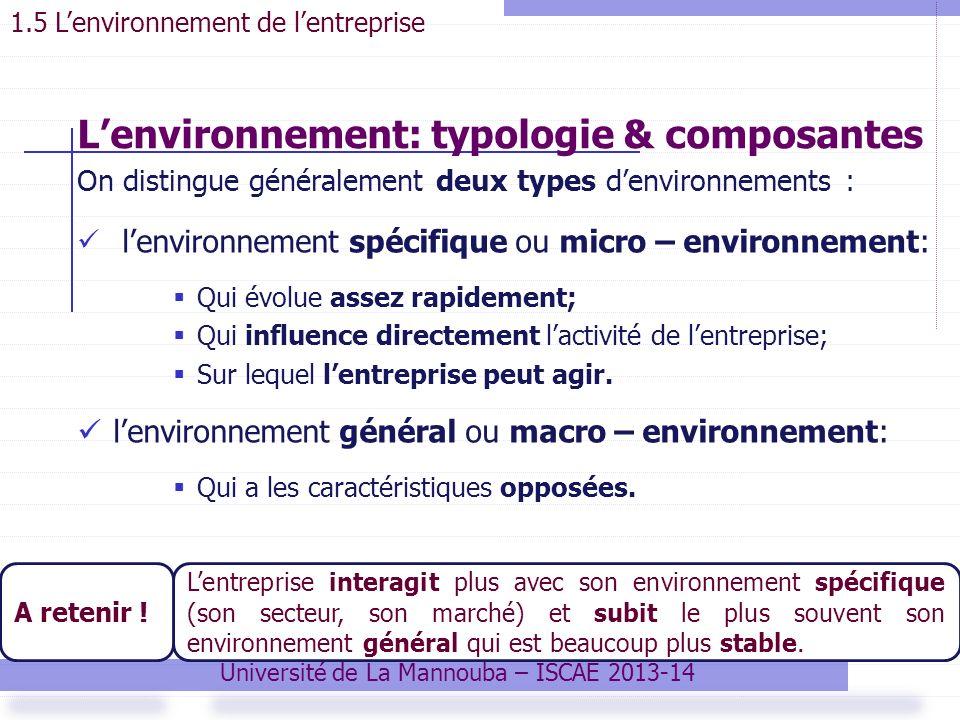 On distingue généralement deux types denvironnements : lenvironnement spécifique ou micro – environnement: Qui évolue assez rapidement; Qui influence directement lactivité de lentreprise; Sur lequel lentreprise peut agir.