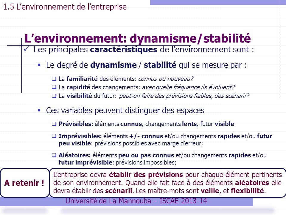 Les principales caractéristiques de lenvironnement sont : Le degré de dynamisme / stabilité qui se mesure par : La familiarité des éléments: connus ou nouveau.