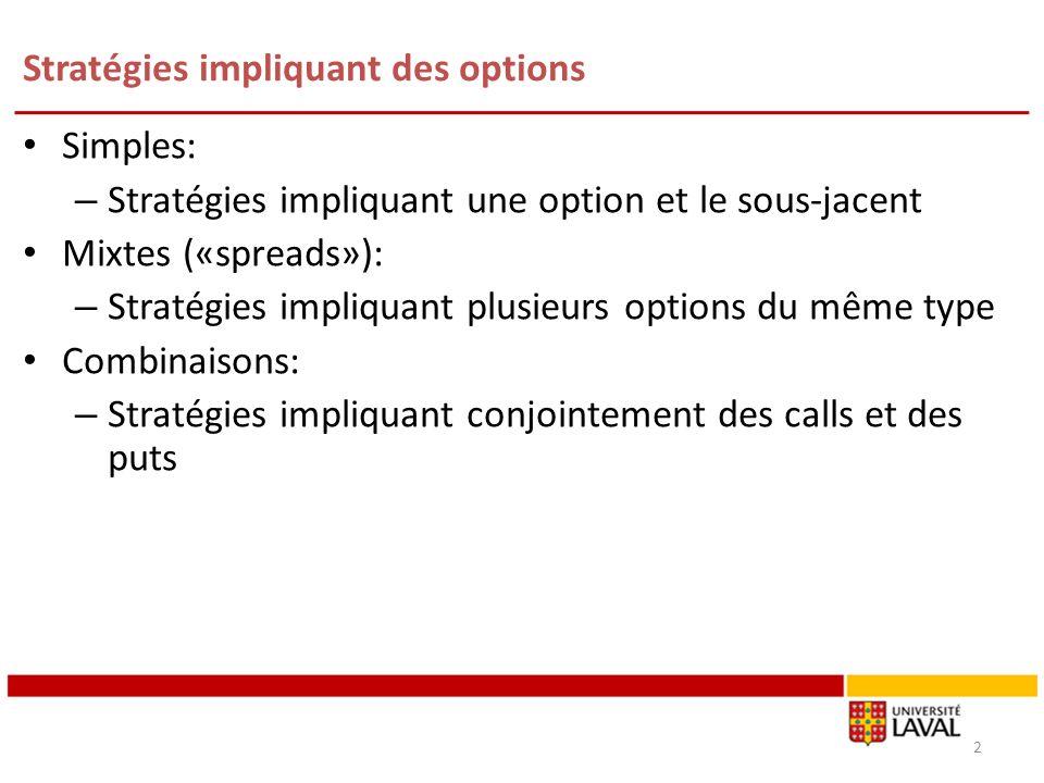 Stratégies impliquant des options Simples: – Stratégies impliquant une option et le sous-jacent Mixtes («spreads»): – Stratégies impliquant plusieurs