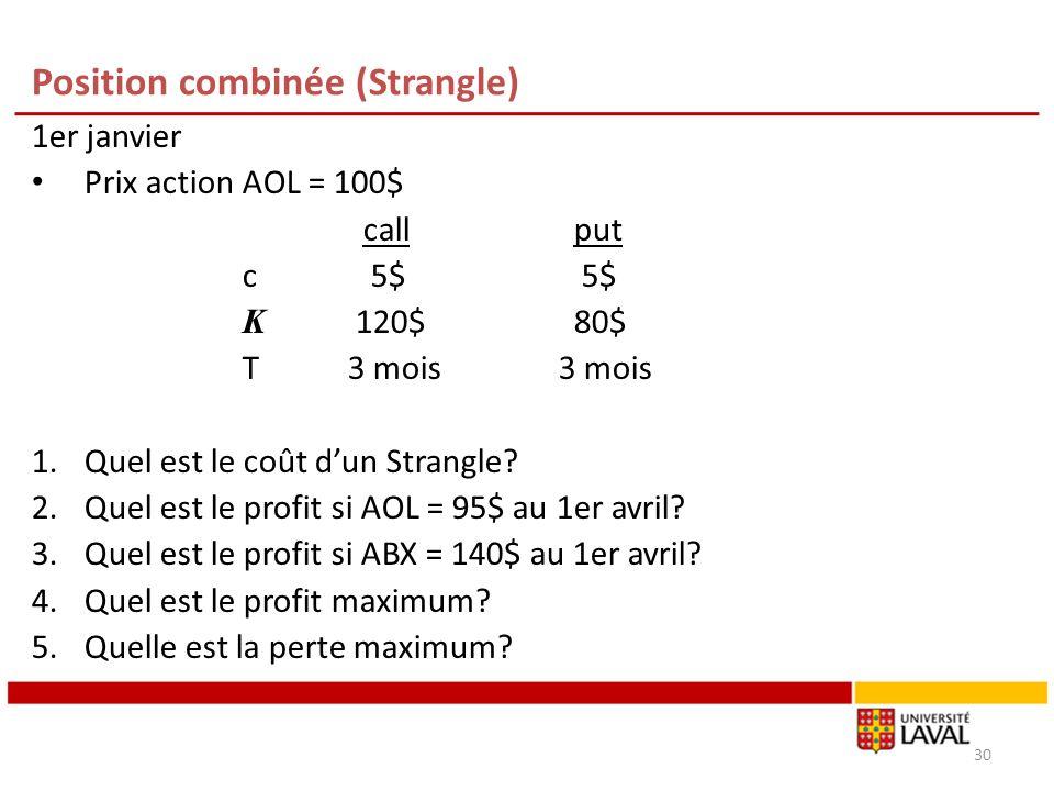 Position combinée (Strangle) 1er janvier Prix action AOL = 100$ call put c 5$ 5$ K 120$ 80$ T3 mois3 mois 1.Quel est le coût dun Strangle? 2.Quel est