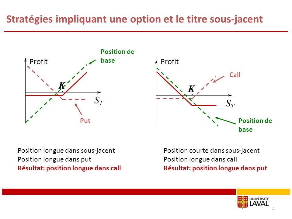 Stratégies impliquant une option et le titre sous-jacent 4 Profit STST K STST K Position longue dans sous-jacent Position longue dans put Résultat: po