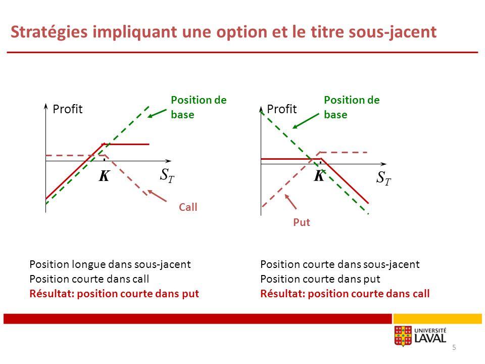 Stratégies impliquant une option et le titre sous-jacent 5 Profit STST K STST K Position longue dans sous-jacent Position courte dans call Résultat: p