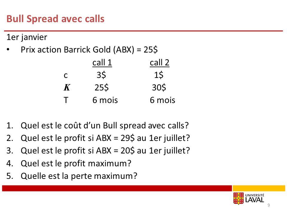 Bull Spread avec calls 1er janvier Prix action Barrick Gold (ABX) = 25$ call 1call 2 c 3$ 1$ K 25$ 30$ T6 mois6 mois 1.Quel est le coût dun Bull spread avec calls.