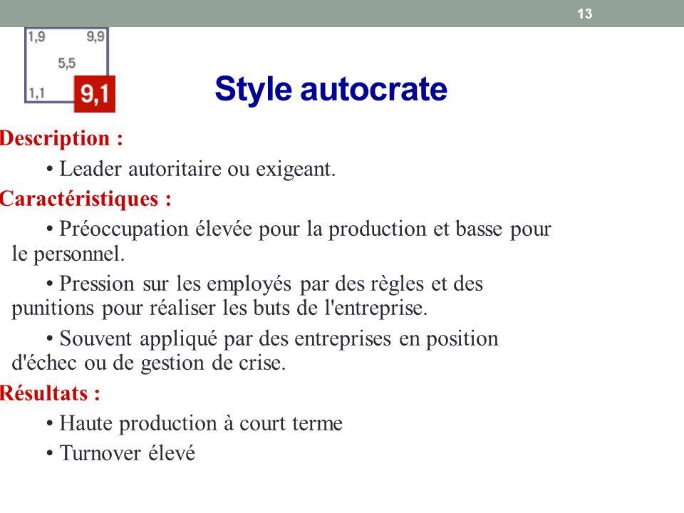 13 Style autocrate Description : Leader autoritaire ou exigeant.