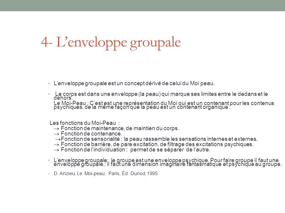 4- Lenveloppe groupale Lenveloppe groupale est un concept dérivé de celui du Moi peau.