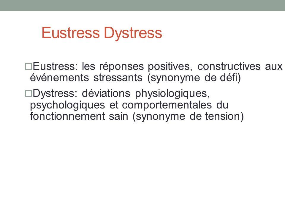 Eustress Dystress o Eustress: les réponses positives, constructives aux événements stressants (synonyme de défi) o Dystress: déviations physiologiques, psychologiques et comportementales du fonctionnement sain (synonyme de tension)